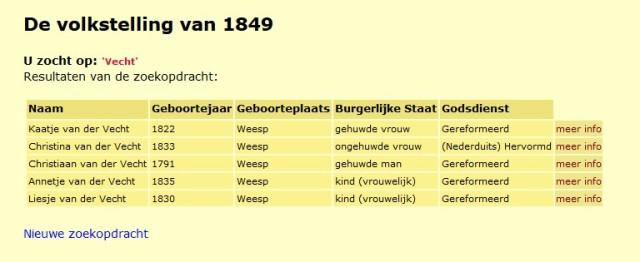 1849 volkstelling Weesp Vecht