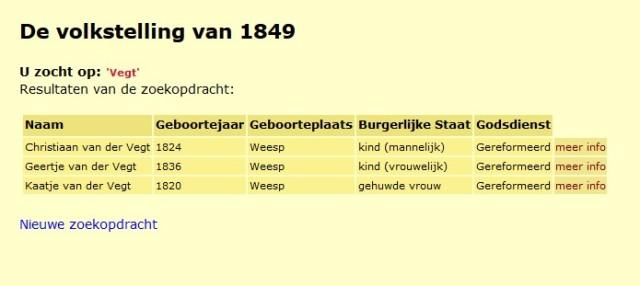1849 volkstelling Weesp Vegt