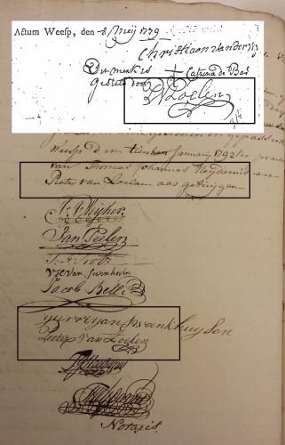 Pieter van Zoelen inventarislijst