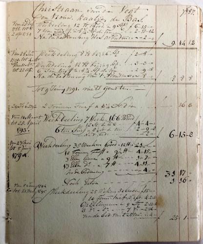1788 tm 1795 1 Christiaan bedèling