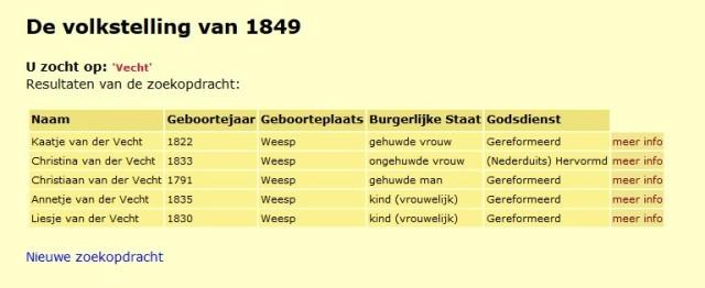 1849-volkstelling-Weesp-Vecht-640x262