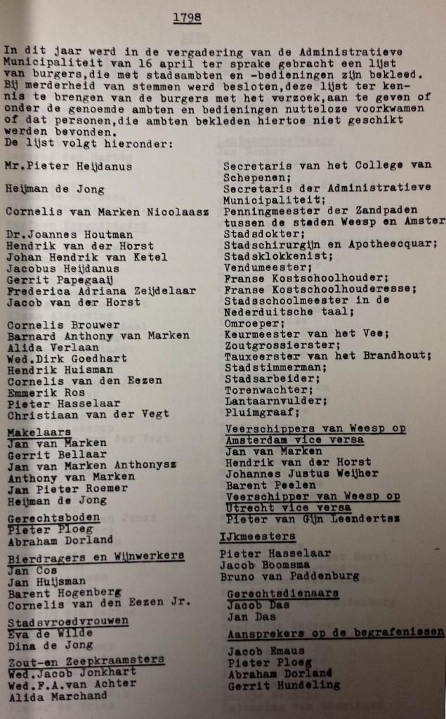 1798 Pluimgraaf Christiaan 01