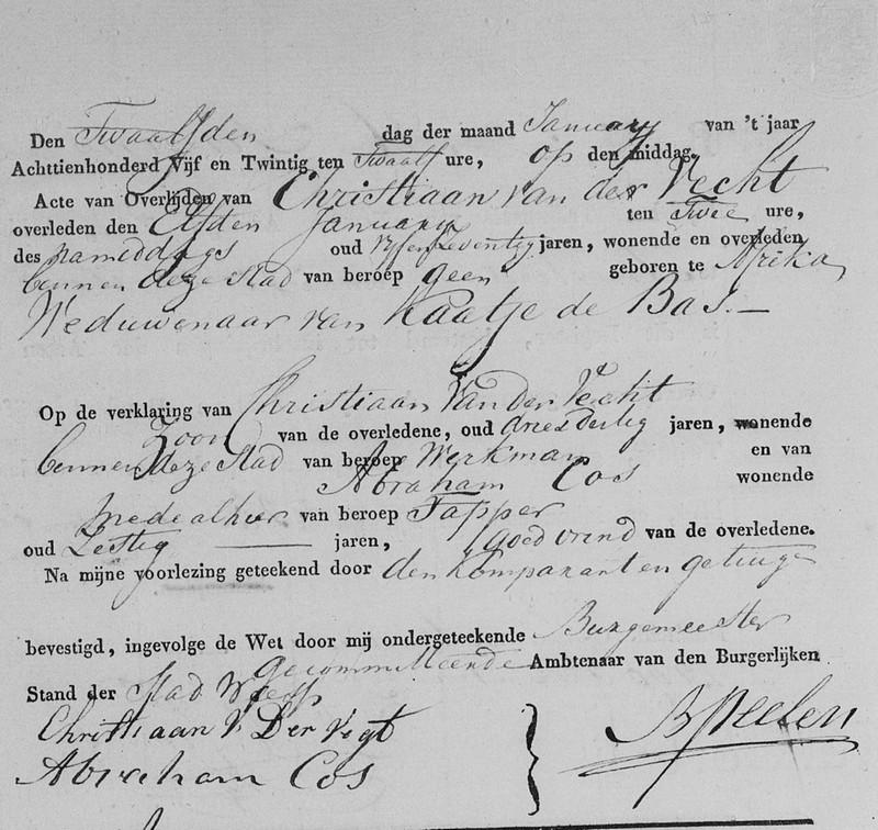 1825 overlijden Chrisitaan