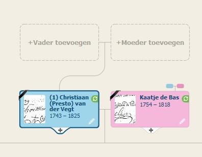 Ouders Christiaan 002