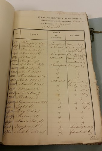 1857 juli mutaties bedelaars Utrecht