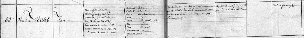 Jan van der Vegt militieboek 1815