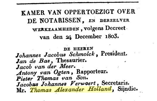 Toezicht over Notarissen TA Holland