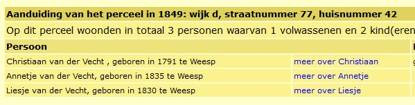 1849 Annetje woont 06